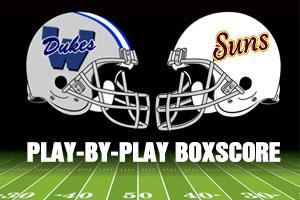 Dukes vs Suns Boxscore