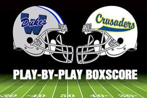 Dukes vs Crusaders Boxscore
